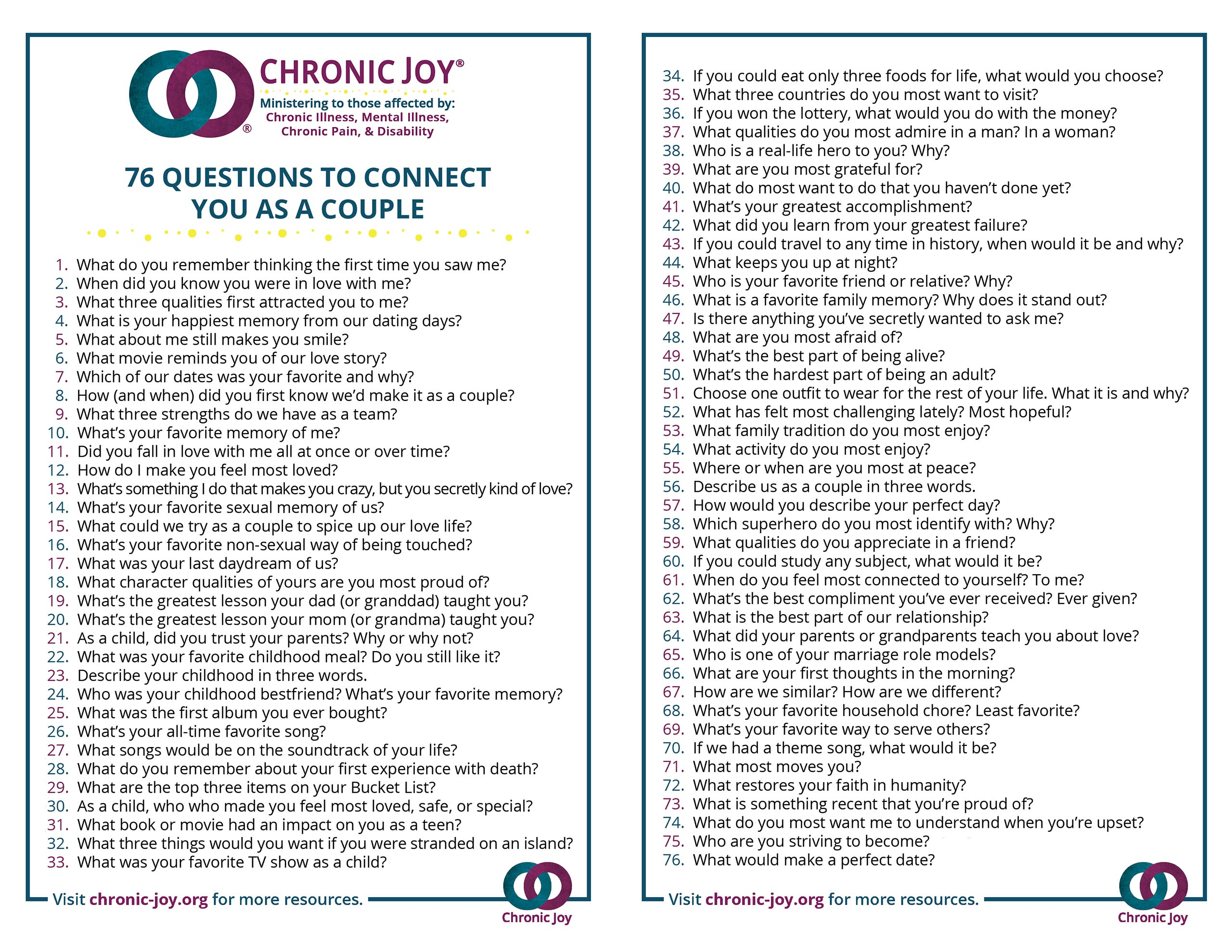 76 Questions to Connect You as a Couple