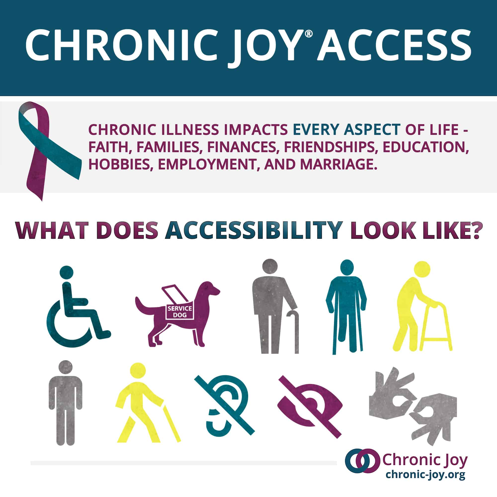 Chronic Joy® Access • What does accessibility look like?