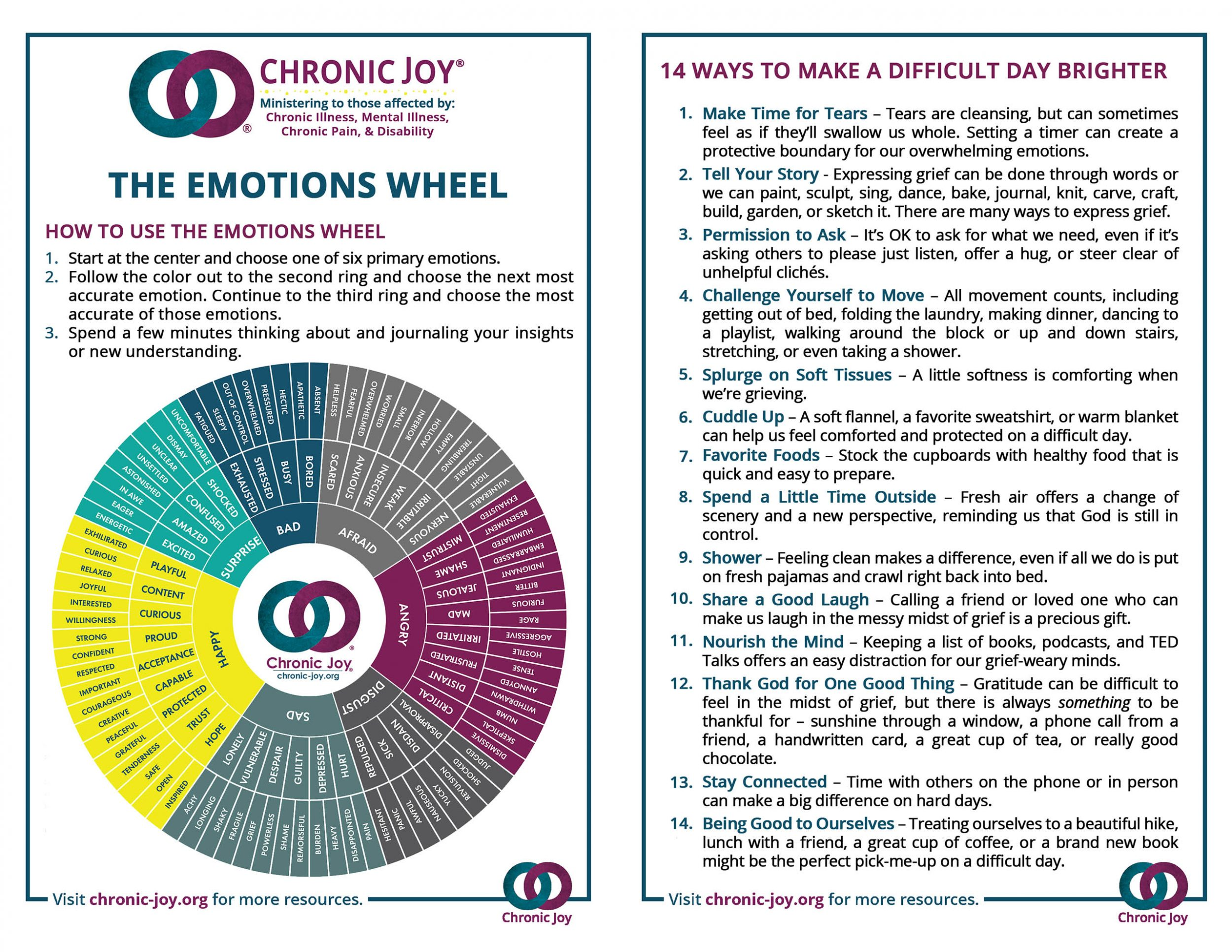Emotions Wheel • 14 Ways to Make a Difficult Day Brighter
